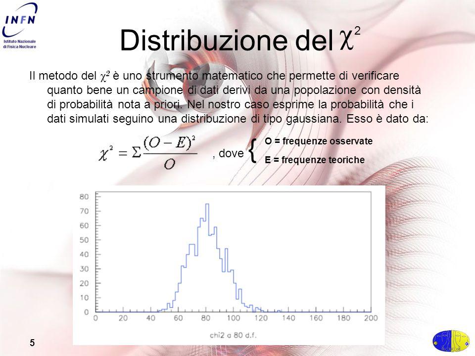 5 Distribuzione del Il metodo del χ 2 è uno strumento matematico che permette di verificare quanto bene un campione di dati derivi da una popolazione con densità di probabilità nota a priori.