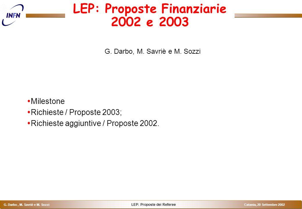 LEP: Proposte dei Referee G. Darbo, M. Savriè e M. Sozzi Catania, 20 Settembre 2002 LEP: Proposte Finanziarie 2002 e 2003 G. Darbo, M. Savriè e M. Soz