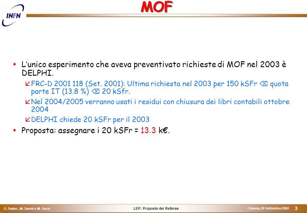 LEP: Proposte dei Referee G. Darbo, M. Savriè e M. Sozzi Catania, 20 Settembre 2002 3 MOF  L'unico esperimento che aveva preventivato richieste di MO