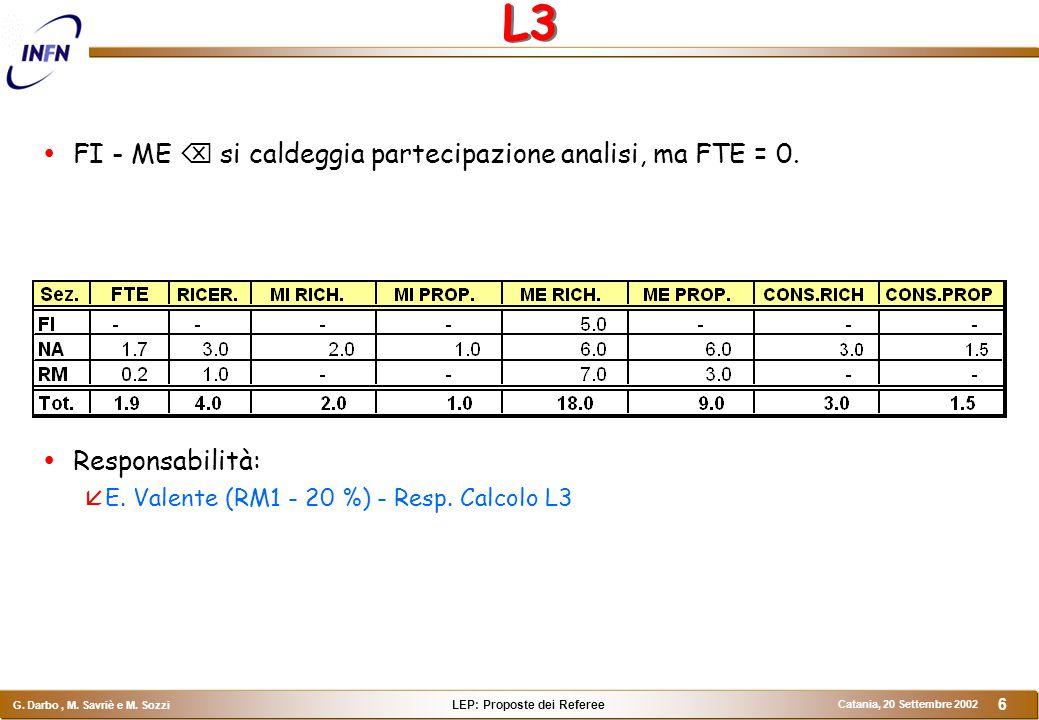 LEP: Proposte dei Referee G. Darbo, M. Savriè e M. Sozzi Catania, 20 Settembre 2002 6 L3  FI - ME  si caldeggia partecipazione analisi, ma FTE = 0.