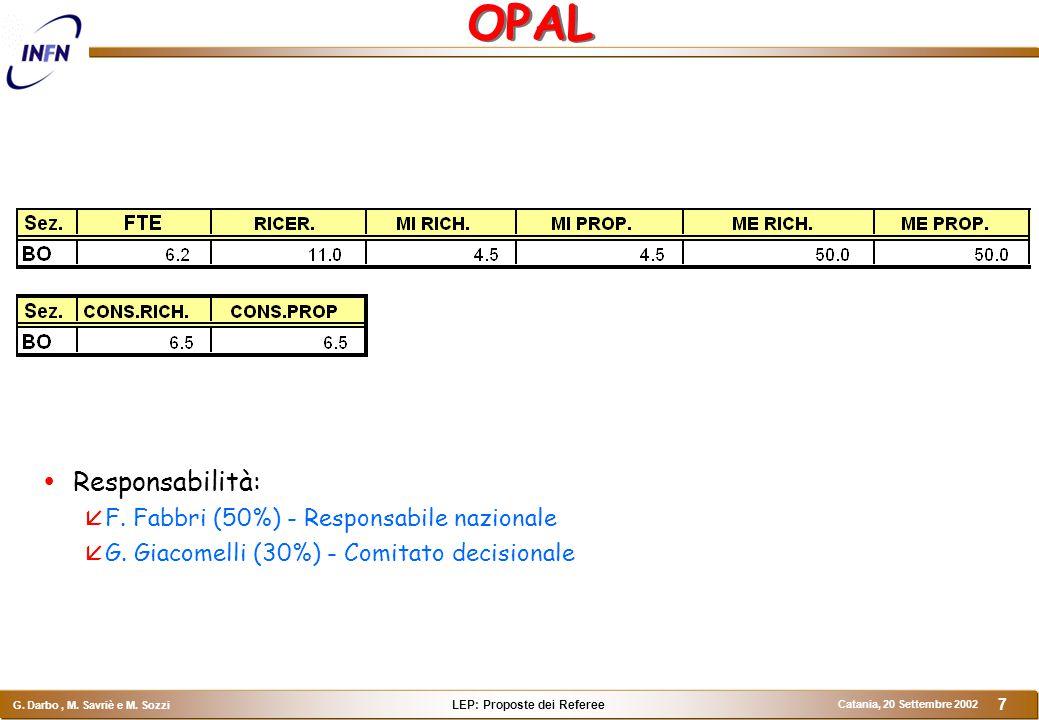 LEP: Proposte dei Referee G. Darbo, M. Savriè e M. Sozzi Catania, 20 Settembre 2002 7 OPAL  Responsabilità:  F. Fabbri (50%) - Responsabile nazional