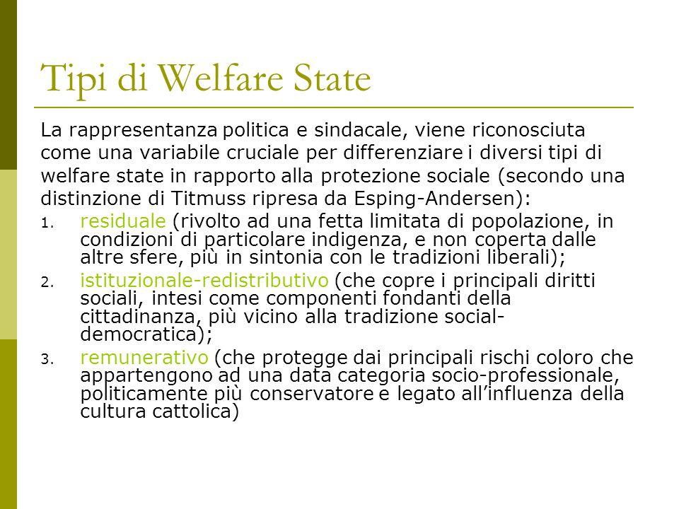 Tipi di Welfare State La rappresentanza politica e sindacale, viene riconosciuta come una variabile cruciale per differenziare i diversi tipi di welfare state in rapporto alla protezione sociale (secondo una distinzione di Titmuss ripresa da Esping-Andersen): 1.