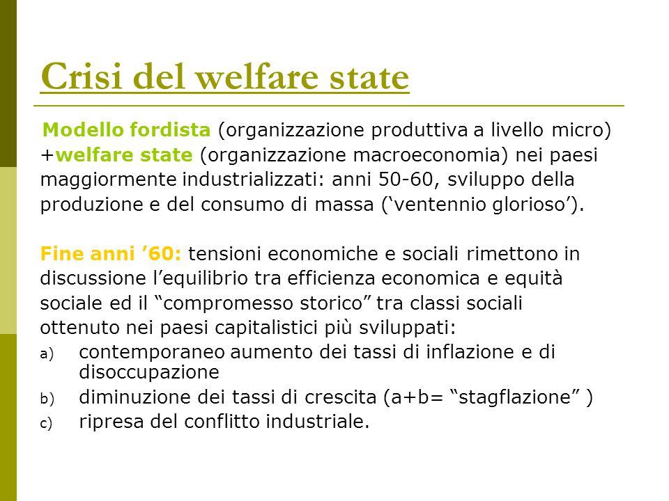 Crisi del welfare state Modello fordista (organizzazione produttiva a livello micro) +welfare state (organizzazione macroeconomia) nei paesi maggiormente industrializzati: anni 50-60, sviluppo della produzione e del consumo di massa ('ventennio glorioso').