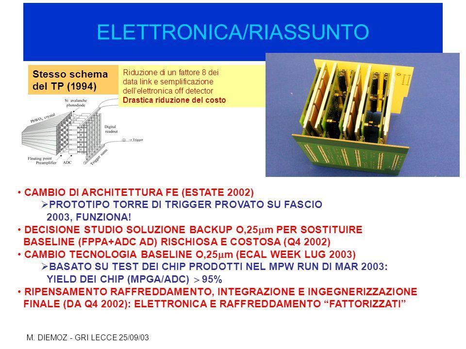 M. DIEMOZ - GRI LECCE 25/09/03 ELETTRONICA/RIASSUNTO Stesso schema del TP (1994) CAMBIO DI ARCHITETTURA FE (ESTATE 2002)  PROTOTIPO TORRE DI TRIGGER