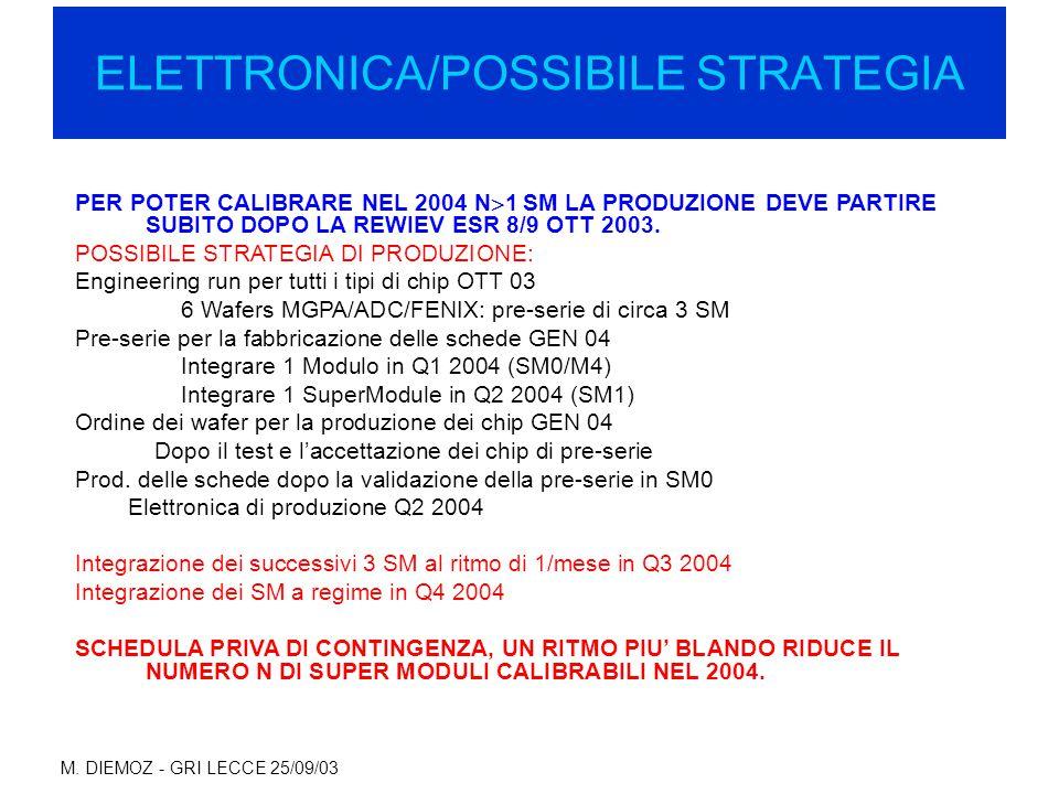 M. DIEMOZ - GRI LECCE 25/09/03 ELETTRONICA/POSSIBILE STRATEGIA PER POTER CALIBRARE NEL 2004 N  1 SM LA PRODUZIONE DEVE PARTIRE SUBITO DOPO LA REWIEV