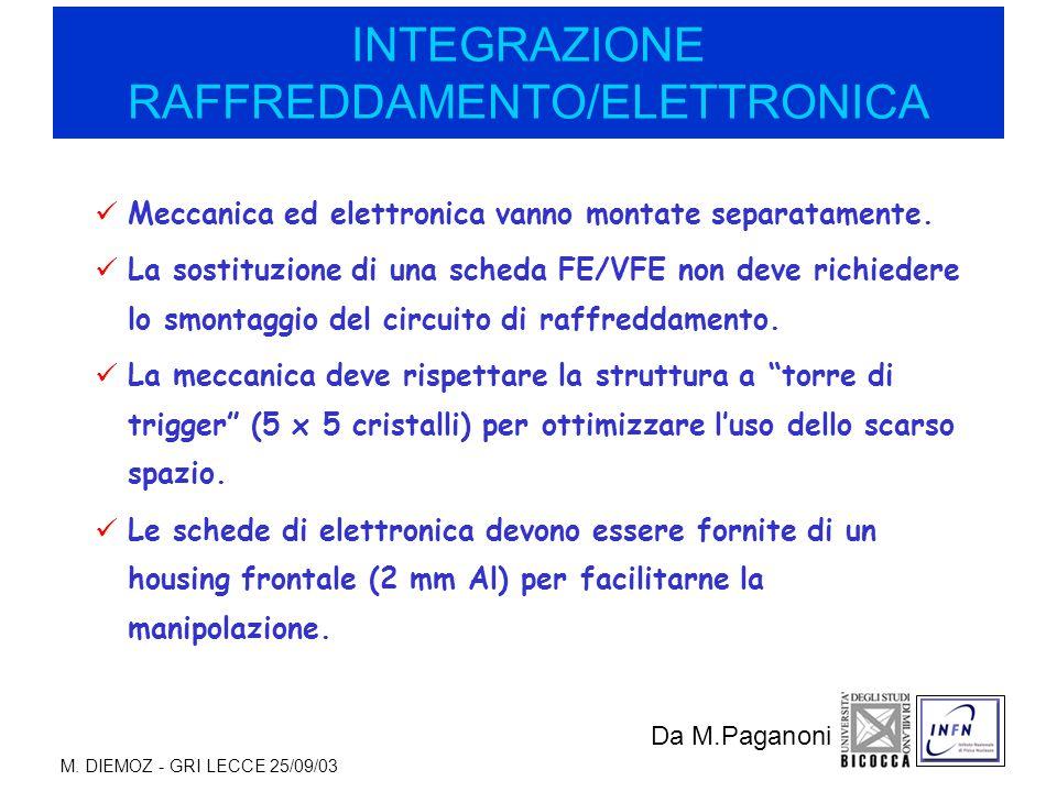 M. DIEMOZ - GRI LECCE 25/09/03 INTEGRAZIONE RAFFREDDAMENTO/ELETTRONICA Meccanica ed elettronica vanno montate separatamente. La sostituzione di una sc