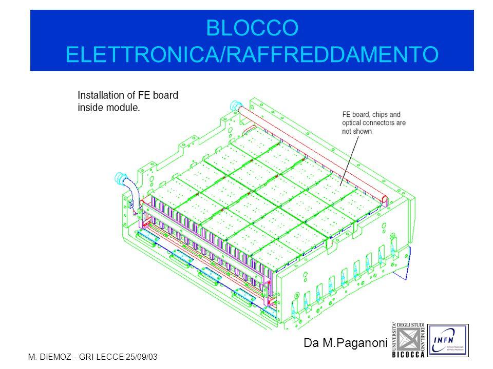 M. DIEMOZ - GRI LECCE 25/09/03 BLOCCO ELETTRONICA/RAFFREDDAMENTO Da M.Paganoni