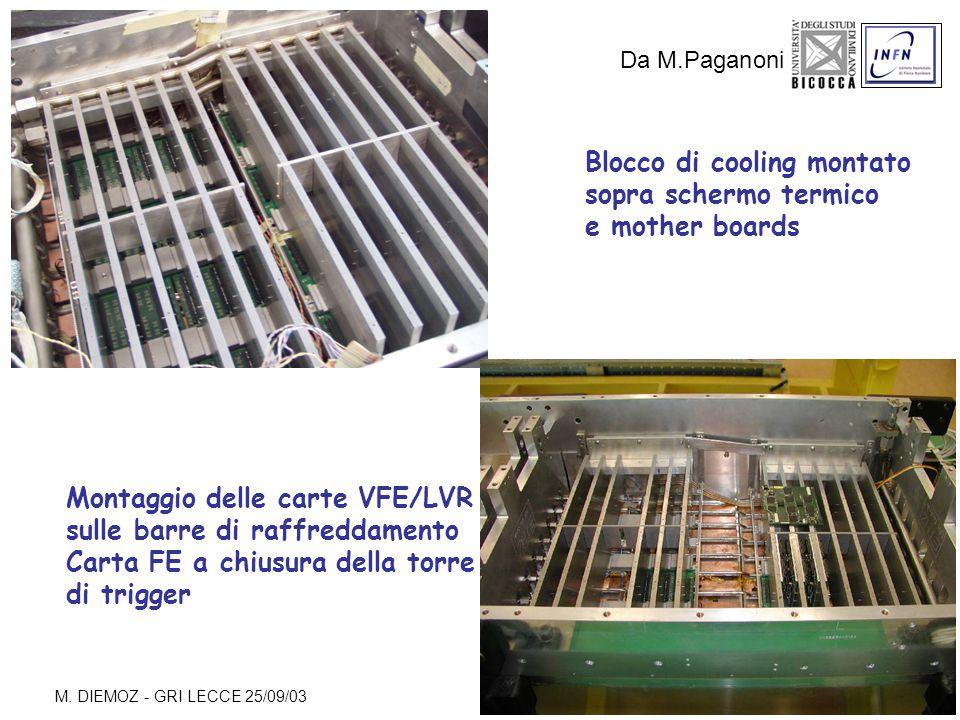 M. DIEMOZ - GRI LECCE 25/09/03 Blocco di cooling montato sopra schermo termico e mother boards Montaggio delle carte VFE/LVR sulle barre di raffreddam
