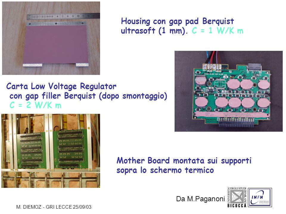 M. DIEMOZ - GRI LECCE 25/09/03 Housing con gap pad Berquist ultrasoft (1 mm).