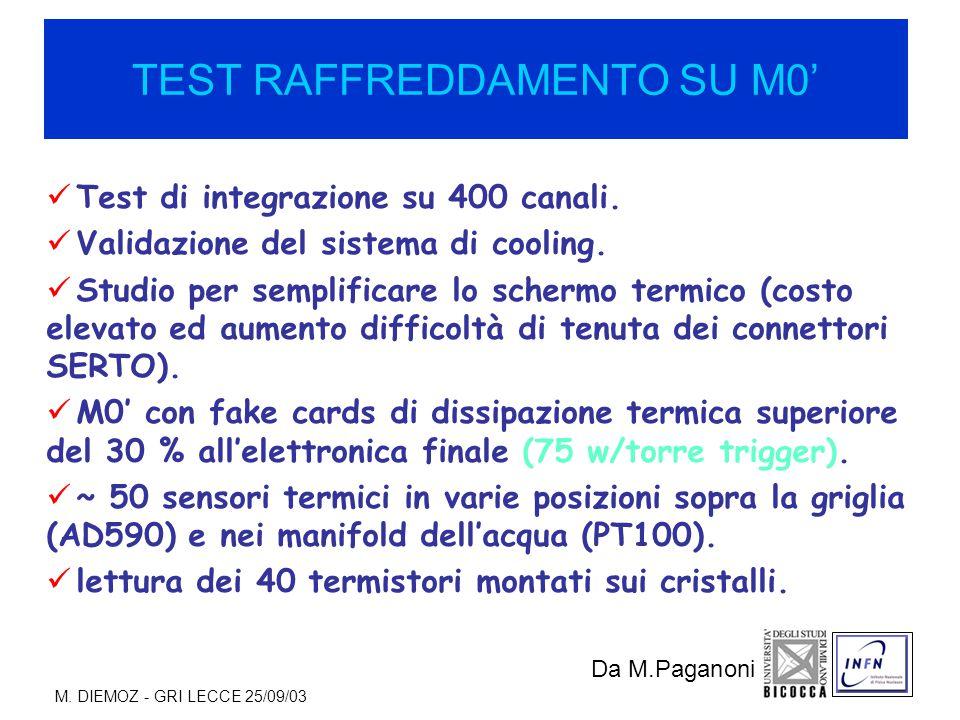 M. DIEMOZ - GRI LECCE 25/09/03 Test di integrazione su 400 canali.