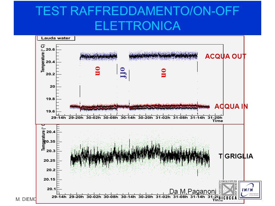 M. DIEMOZ - GRI LECCE 25/09/03 TEST RAFFREDDAMENTO/ON-OFF ELETTRONICA ACQUA IN ACQUA OUT T GRIGLIA on off on Da M.Paganoni