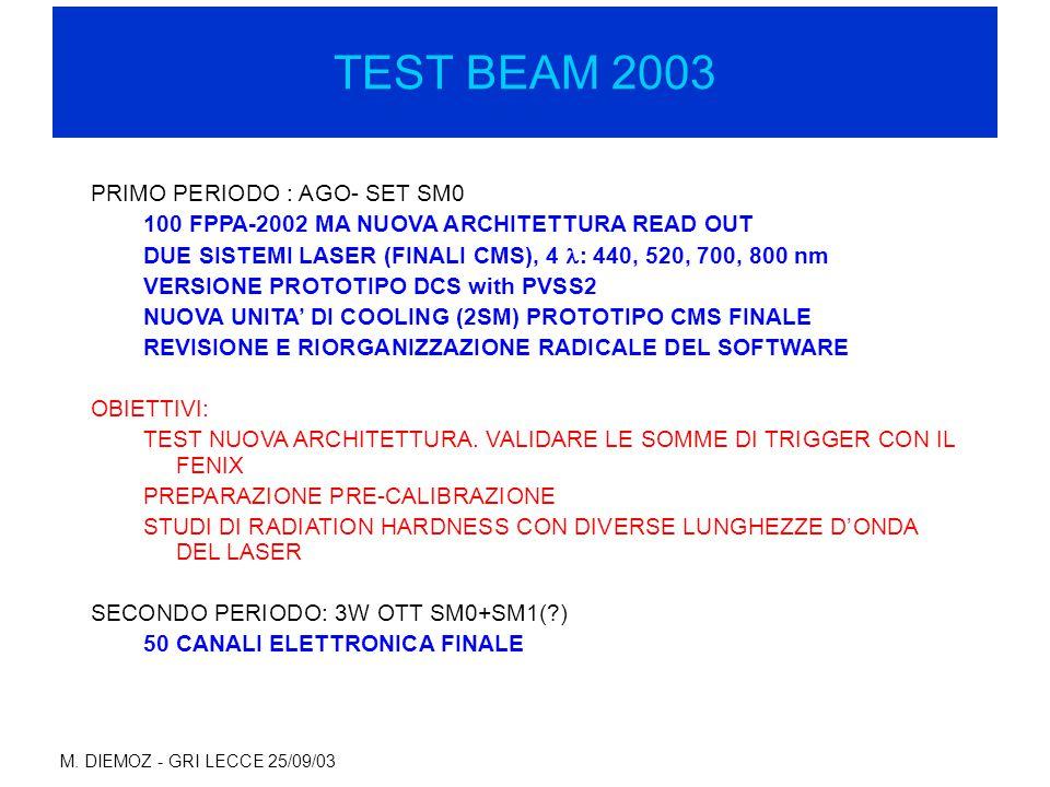 M. DIEMOZ - GRI LECCE 25/09/03 TEST BEAM 2003 PRIMO PERIODO : AGO- SET SM0 100 FPPA-2002 MA NUOVA ARCHITETTURA READ OUT DUE SISTEMI LASER (FINALI CMS)