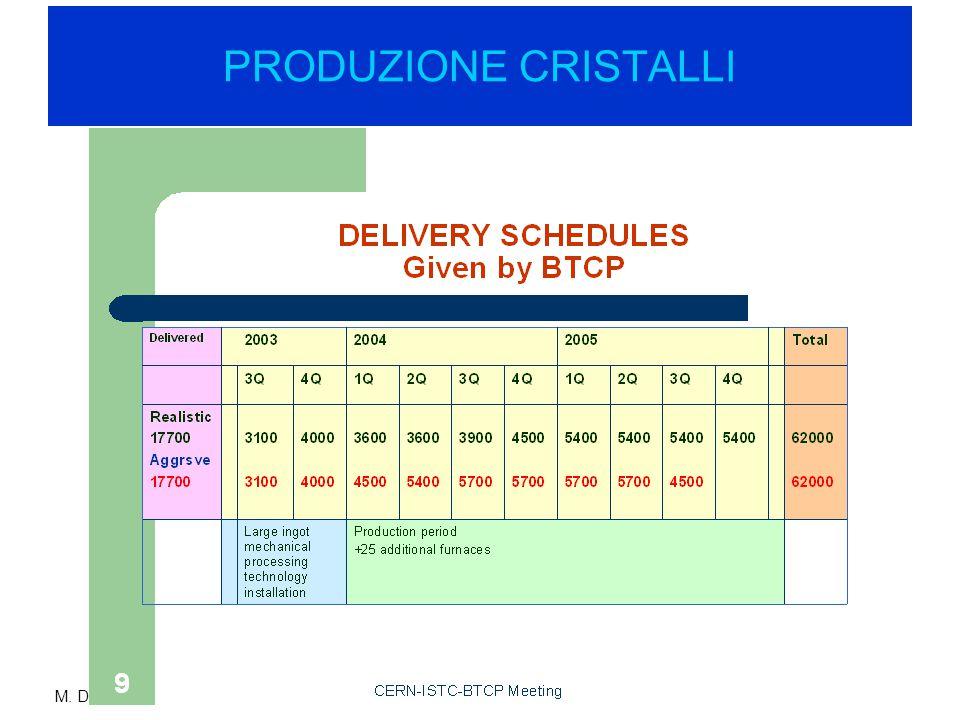 M. DIEMOZ - GRI LECCE 25/09/03 PRODUZIONE CRISTALLI