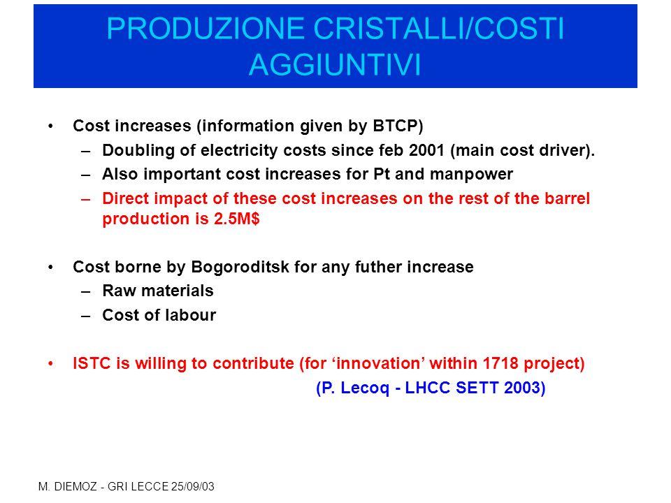 M. DIEMOZ - GRI LECCE 25/09/03 PRODUZIONE CRISTALLI/COSTI AGGIUNTIVI Cost increases (information given by BTCP) –Doubling of electricity costs since f