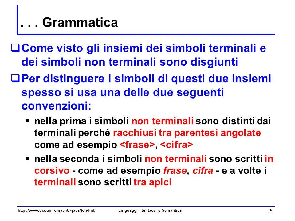 http://www.dia.uniroma3.it/~java/fondinf/Linguaggi - Sintassi e Semantica 19 Derivazione diretta  Definizione: Data una grammatica G e due stringhe ,   (N  V)*, si dice che  deriva direttamente da  in G e si scrive  →  se le stringhe si possono decomporre come  =  A ,  =  con A  N; , ,   (N  V)* ed esiste la produzione A →   P  Si noti che le stringhe ,  e  nella definizione precedente possono anche essere stringhe vuote