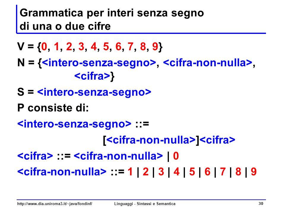 http://www.dia.uniroma3.it/~java/fondinf/Linguaggi - Sintassi e Semantica 30 Grammatica per interi senza segno di una o due cifre V = {0, 1, 2, 3, 4, 5, 6, 7, 8, 9} N = {,, } S = P consiste di: ::= [ ] ::= | 0 ::= 1 | 2 | 3 | 4 | 5 | 6 | 7 | 8 | 9