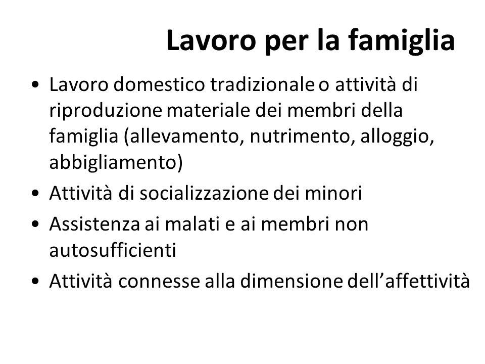 Lavoro per la famiglia Lavoro domestico tradizionale o attività di riproduzione materiale dei membri della famiglia (allevamento, nutrimento, alloggio