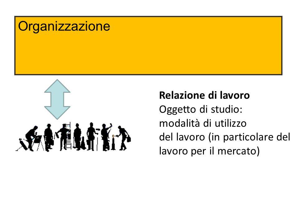 Organizzazione Relazione di lavoro Oggetto di studio: modalità di utilizzo del lavoro (in particolare del lavoro per il mercato)