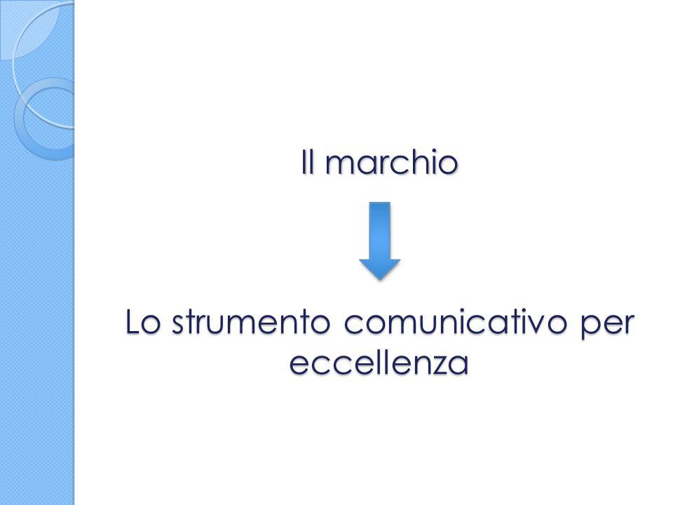 Il marchio Lo strumento comunicativo per eccellenza