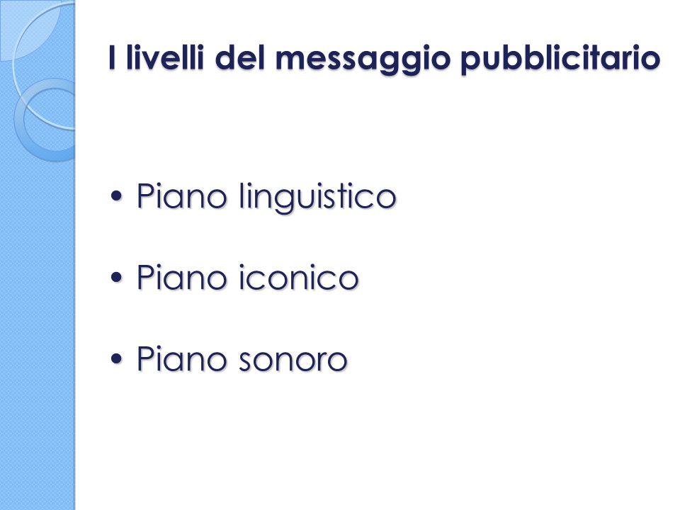 I livelli del messaggio pubblicitario Piano linguistico Piano linguistico Piano iconico Piano iconico Piano sonoro Piano sonoro