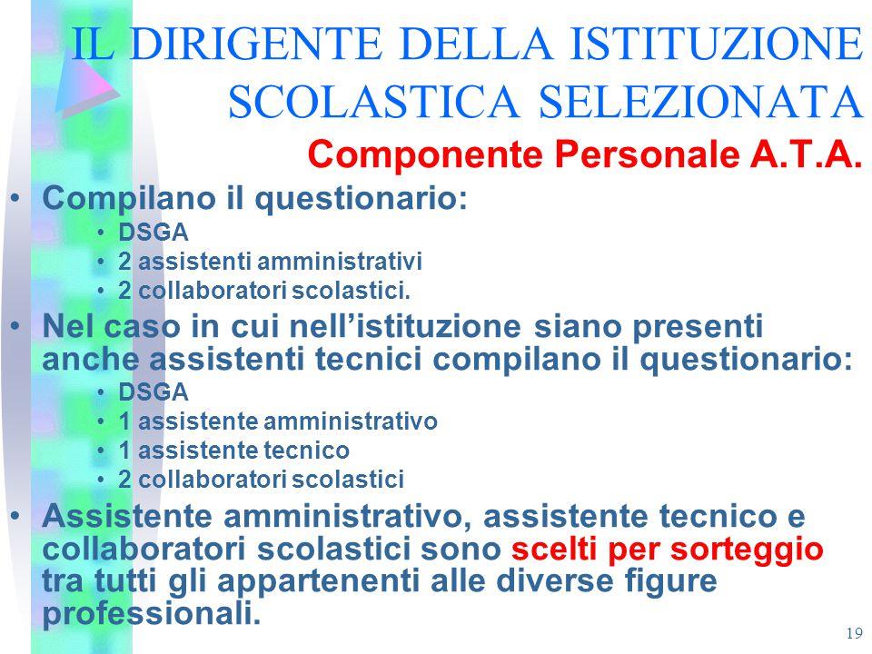 19 IL DIRIGENTE DELLA ISTITUZIONE SCOLASTICA SELEZIONATA Componente Personale A.T.A. Compilano il questionario: DSGA 2 assistenti amministrativi 2 col