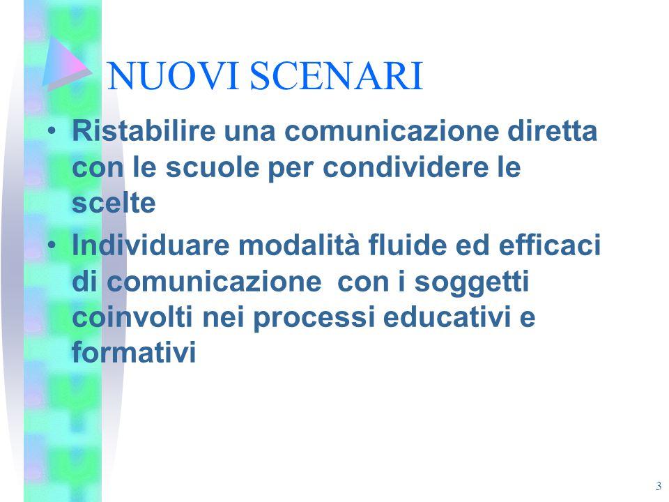3 NUOVI SCENARI Ristabilire una comunicazione diretta con le scuole per condividere le scelte Individuare modalità fluide ed efficaci di comunicazione