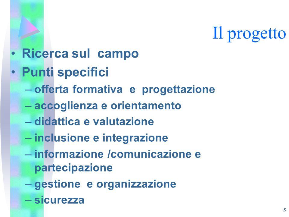5 Il progetto Ricerca sul campo Punti specifici –offerta formativa e progettazione –accoglienza e orientamento –didattica e valutazione –inclusione e