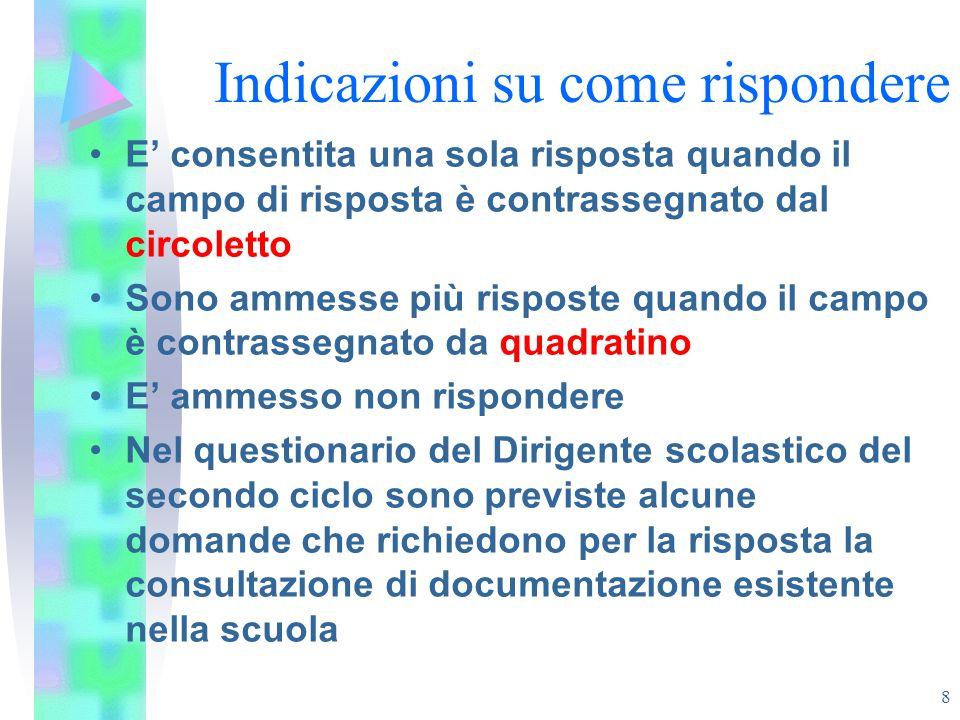 19 IL DIRIGENTE DELLA ISTITUZIONE SCOLASTICA SELEZIONATA Componente Personale A.T.A.