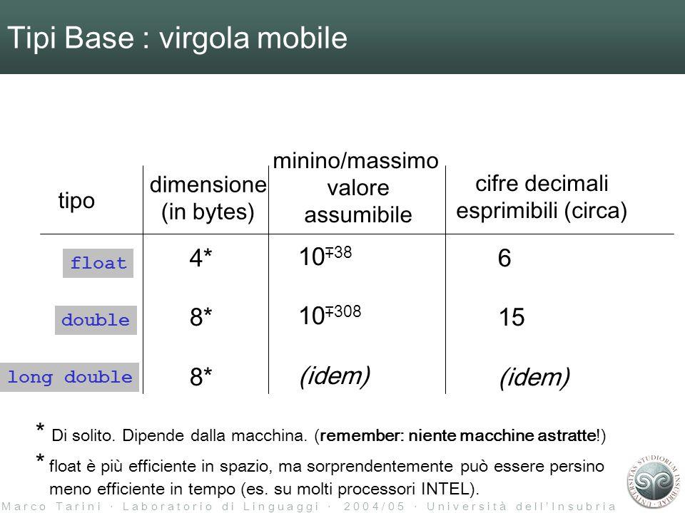 M a r c o T a r i n i ‧ L a b o r a t o r i o d i L i n g u a g g i ‧ 2 0 0 4 / 0 5 ‧ U n i v e r s i t à d e l l ' I n s u b r i a Tipi Base : virgola mobile long double double float dimensione (in bytes) 4* 8* tipo minino/massimo valore assumibile cifre decimali esprimibili (circa) * Di solito.