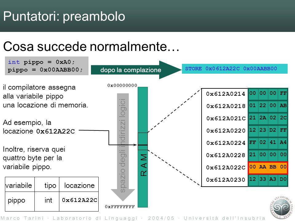 M a r c o T a r i n i ‧ L a b o r a t o r i o d i L i n g u a g g i ‧ 2 0 0 4 / 0 5 ‧ U n i v e r s i t à d e l l ' I n s u b r i a Puntatori: preambolo Cosa succede normalmente… int pippo = 0xA0; pippo = 0x00AABB00; R A M 0x00000000 0xFFFFFFFF il compilatore assegna alla variabile pippo una locazione di memoria.