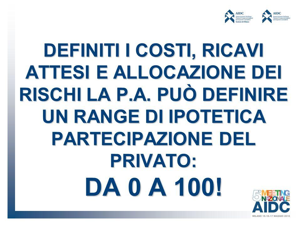 DEFINITI I COSTI, RICAVI ATTESI E ALLOCAZIONE DEI RISCHI LA P.A. PUÒ DEFINIRE UN RANGE DI IPOTETICA PARTECIPAZIONE DEL PRIVATO: DA 0 A 100!