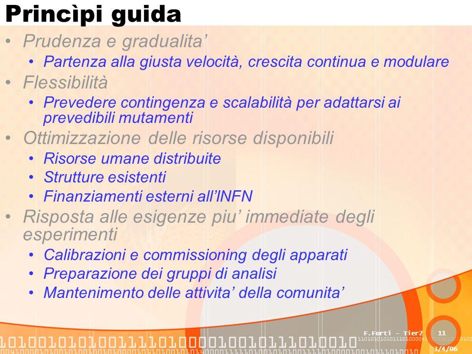 3/4/06 F.Forti - Tier211 Princìpi guida Prudenza e gradualita' Partenza alla giusta velocità, crescita continua e modulare Flessibilità Prevedere cont