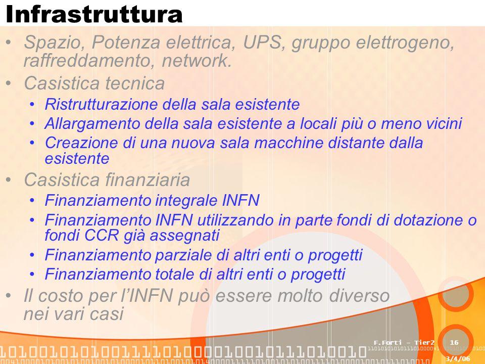 3/4/06 F.Forti - Tier216 Infrastruttura Spazio, Potenza elettrica, UPS, gruppo elettrogeno, raffreddamento, network.