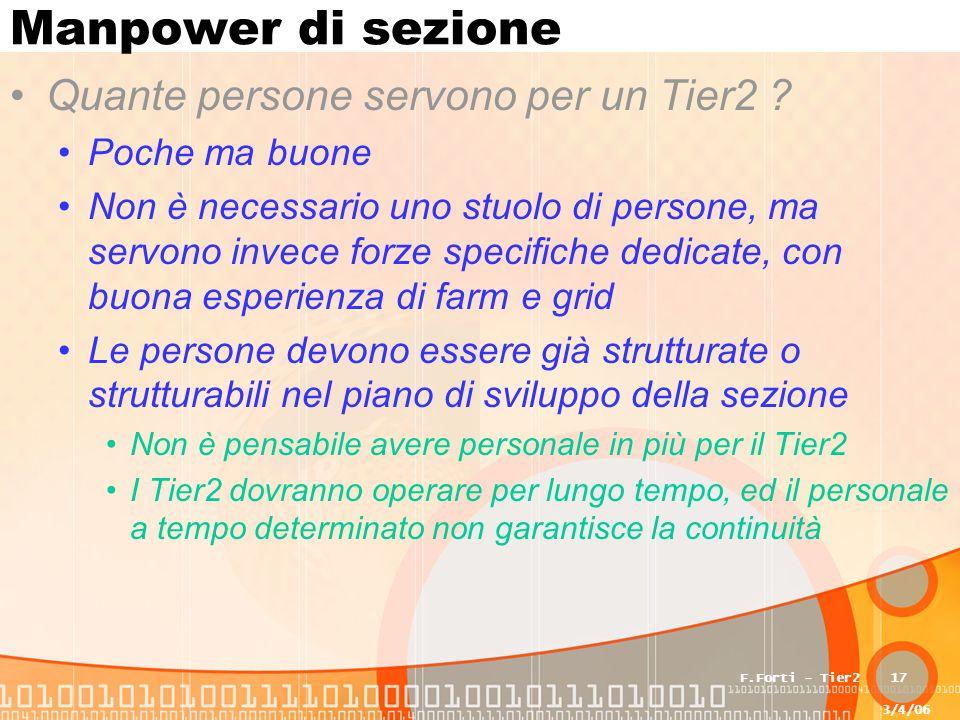 3/4/06 F.Forti - Tier217 Manpower di sezione Quante persone servono per un Tier2 ? Poche ma buone Non è necessario uno stuolo di persone, ma servono i