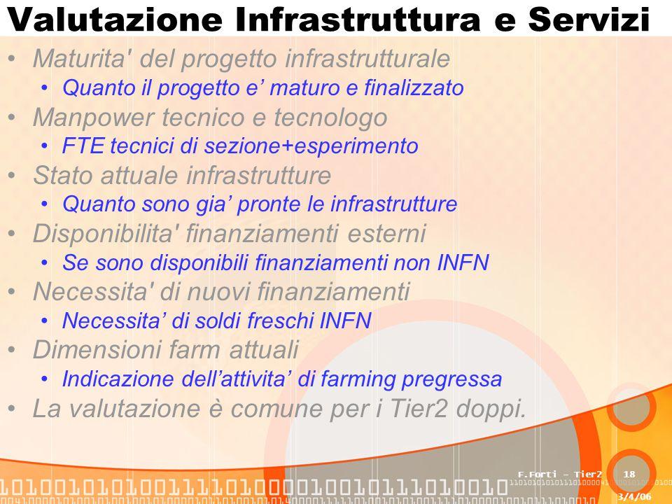3/4/06 F.Forti - Tier218 Valutazione Infrastruttura e Servizi Maturita' del progetto infrastrutturale Quanto il progetto e' maturo e finalizzato Manpo
