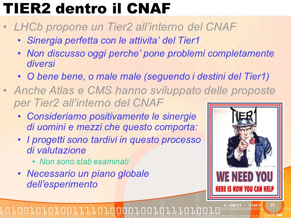 3/4/06 F.Forti - Tier221 TIER2 dentro il CNAF LHCb propone un Tier2 all'interno del CNAF Sinergia perfetta con le attivita' del Tier1 Non discusso ogg