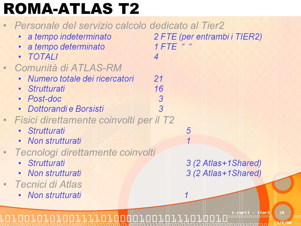 3/4/06 F.Forti - Tier224 ROMA-ATLAS T2 Personale del servizio calcolo dedicato al Tier2 a tempo indeterminato2 FTE (per entrambi i TIER2) a tempo determinato1 FTE TOTALI4 Comunità di ATLAS-RM Numero totale dei ricercatori21 Strutturati16 Post-doc 3 Dottorandi e Borsisti 3 Fisici direttamente coinvolti per il T2 Strutturati 5 Non strutturati 1 Tecnologi direttamente coinvolti Strutturati 3 (2 Atlas+1Shared) Non strutturati 3 (2 Atlas+1Shared) Tecnici di Atlas Non strutturati1