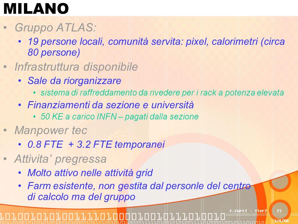 3/4/06 F.Forti - Tier225 MILANO Gruppo ATLAS: 19 persone locali, comunità servita: pixel, calorimetri (circa 80 persone) Infrastruttura disponibile Sa