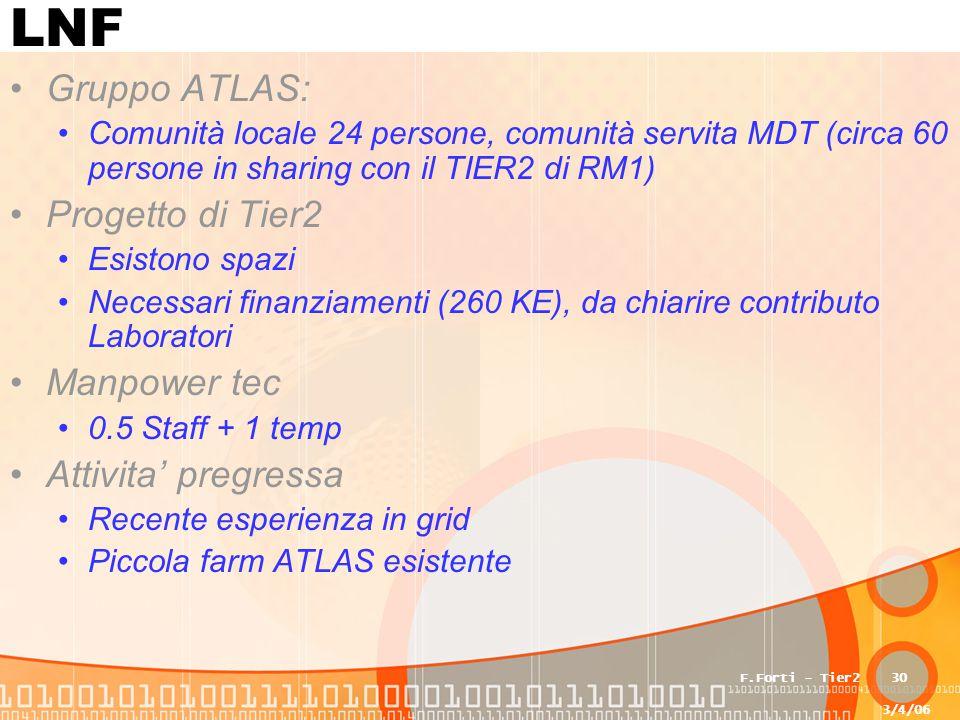 3/4/06 F.Forti - Tier230 LNF Gruppo ATLAS: Comunità locale 24 persone, comunità servita MDT (circa 60 persone in sharing con il TIER2 di RM1) Progetto