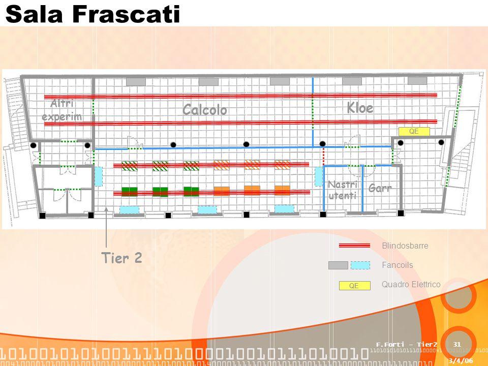 3/4/06 F.Forti - Tier231 Sala Frascati