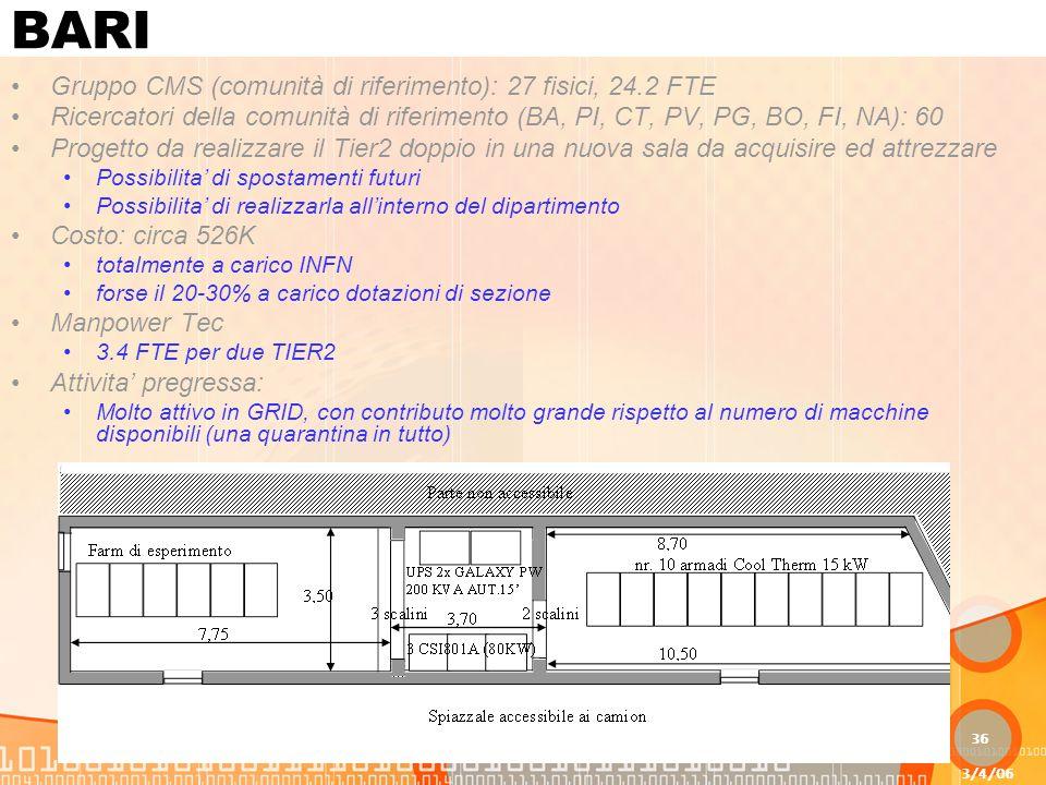 3/4/06 F.Forti - Tier236 BARI Gruppo CMS (comunità di riferimento): 27 fisici, 24.2 FTE Ricercatori della comunità di riferimento (BA, PI, CT, PV, PG, BO, FI, NA): 60 Progetto da realizzare il Tier2 doppio in una nuova sala da acquisire ed attrezzare Possibilita' di spostamenti futuri Possibilita' di realizzarla all'interno del dipartimento Costo: circa 526K totalmente a carico INFN forse il 20-30% a carico dotazioni di sezione Manpower Tec 3.4 FTE per due TIER2 Attivita' pregressa: Molto attivo in GRID, con contributo molto grande rispetto al numero di macchine disponibili (una quarantina in tutto)