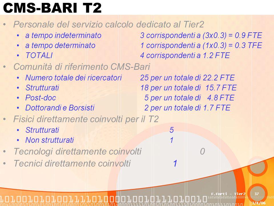 3/4/06 F.Forti - Tier237 CMS-BARI T2 Personale del servizio calcolo dedicato al Tier2 a tempo indeterminato3 corrispondenti a (3x0.3) = 0.9 FTE a temp