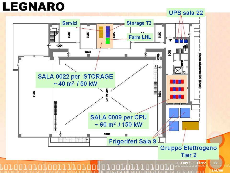 3/4/06 F.Forti - Tier239 LEGNARO