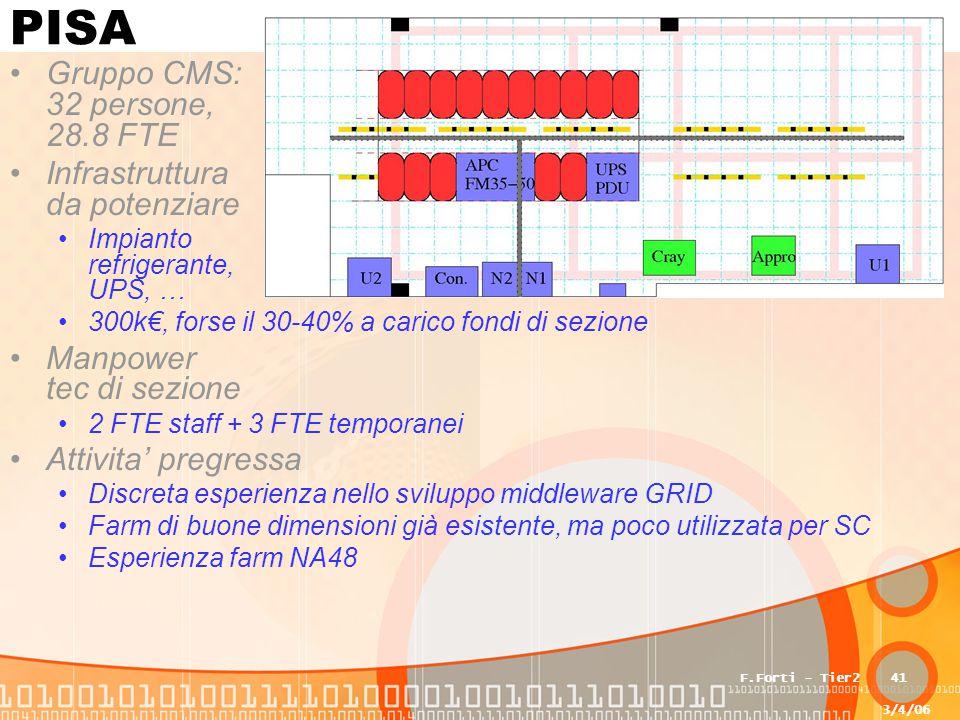 3/4/06 F.Forti - Tier241 PISA Gruppo CMS: 32 persone, 28.8 FTE Infrastruttura da potenziare Impianto refrigerante, UPS, … 300k€, forse il 30-40% a carico fondi di sezione Manpower tec di sezione 2 FTE staff + 3 FTE temporanei Attivita' pregressa Discreta esperienza nello sviluppo middleware GRID Farm di buone dimensioni già esistente, ma poco utilizzata per SC Esperienza farm NA48