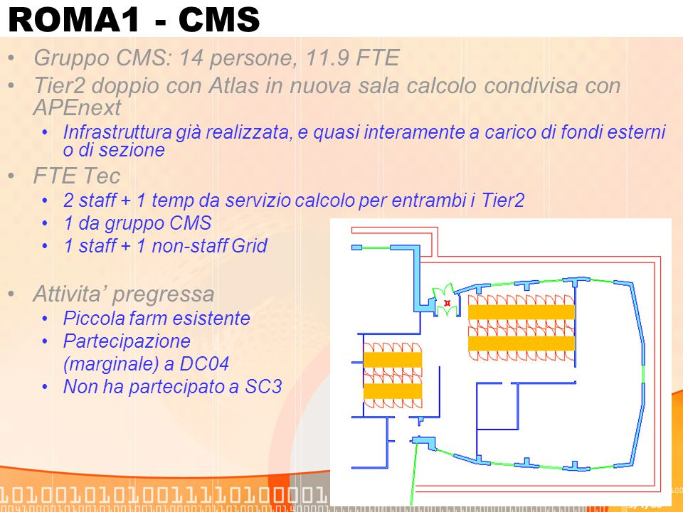 3/4/06 F.Forti - Tier243 ROMA1 - CMS Gruppo CMS: 14 persone, 11.9 FTE Tier2 doppio con Atlas in nuova sala calcolo condivisa con APEnext Infrastruttura già realizzata, e quasi interamente a carico di fondi esterni o di sezione FTE Tec 2 staff + 1 temp da servizio calcolo per entrambi i Tier2 1 da gruppo CMS 1 staff + 1 non-staff Grid Attivita' pregressa Piccola farm esistente Partecipazione (marginale) a DC04 Non ha partecipato a SC3