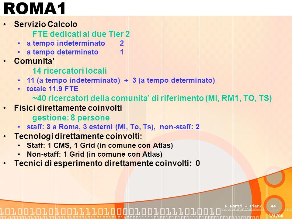 3/4/06 F.Forti - Tier244 ROMA1 Servizio Calcolo FTE dedicati ai due Tier 2 a tempo indeterminato2 a tempo determinato1 Comunita' 14 ricercatori locali 11 (a tempo indeterminato) + 3 (a tempo determinato) totale 11.9 FTE ~40 ricercatori della comunita' di riferimento (MI, RM1, TO, TS) Fisici direttamente coinvolti gestione: 8 persone staff: 3 a Roma, 3 esterni (Mi, To, Ts), non-staff: 2 Tecnologi direttamente coinvolti: Staff: 1 CMS, 1 Grid (in comune con Atlas) Non-staff: 1 Grid (in comune con Atlas) Tecnici di esperimento direttamente coinvolti: 0