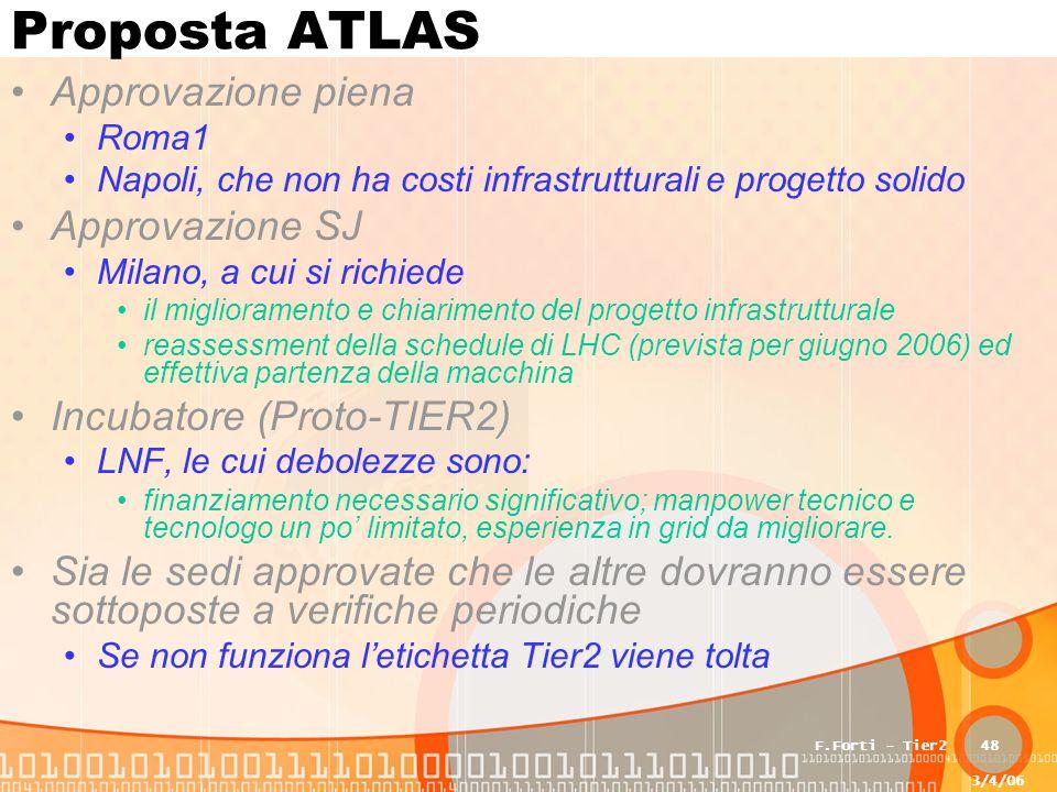 3/4/06 F.Forti - Tier248 Proposta ATLAS Approvazione piena Roma1 Napoli, che non ha costi infrastrutturali e progetto solido Approvazione SJ Milano, a cui si richiede il miglioramento e chiarimento del progetto infrastrutturale reassessment della schedule di LHC (prevista per giugno 2006) ed effettiva partenza della macchina Incubatore (Proto-TIER2) LNF, le cui debolezze sono: finanziamento necessario significativo; manpower tecnico e tecnologo un po' limitato, esperienza in grid da migliorare.