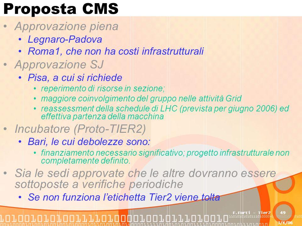 3/4/06 F.Forti - Tier249 Proposta CMS Approvazione piena Legnaro-Padova Roma1, che non ha costi infrastrutturali Approvazione SJ Pisa, a cui si richie