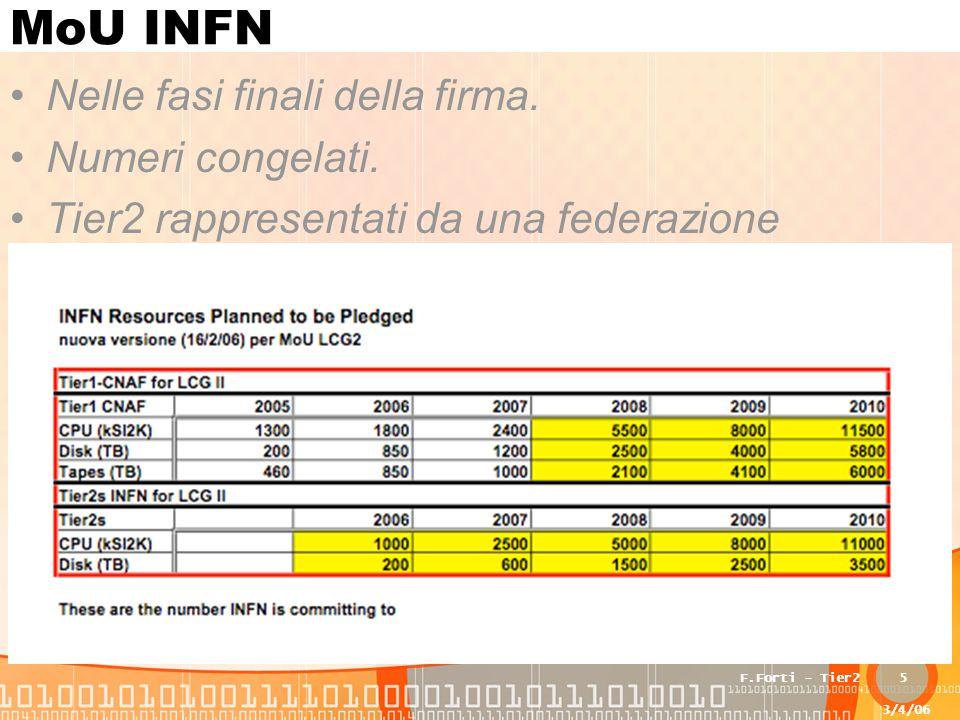 3/4/06 F.Forti - Tier25 MoU INFN Nelle fasi finali della firma. Numeri congelati. Tier2 rappresentati da una federazione