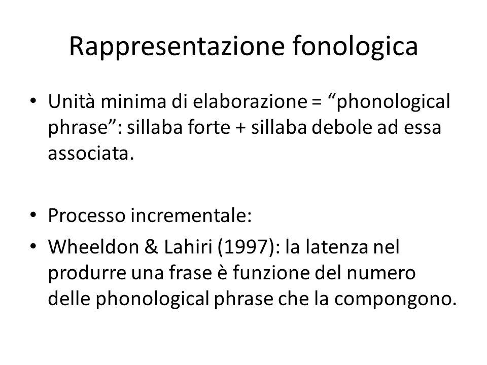 Rappresentazione fonologica Unità minima di elaborazione = phonological phrase : sillaba forte + sillaba debole ad essa associata.